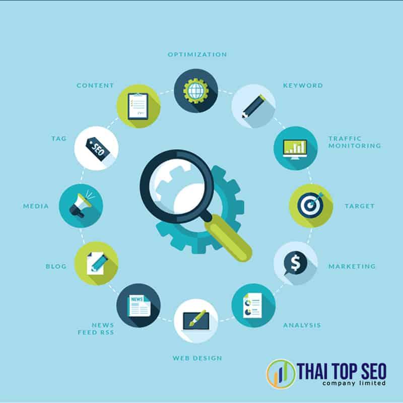 tools thaitopseo